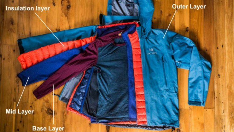 Developing Your Layering System